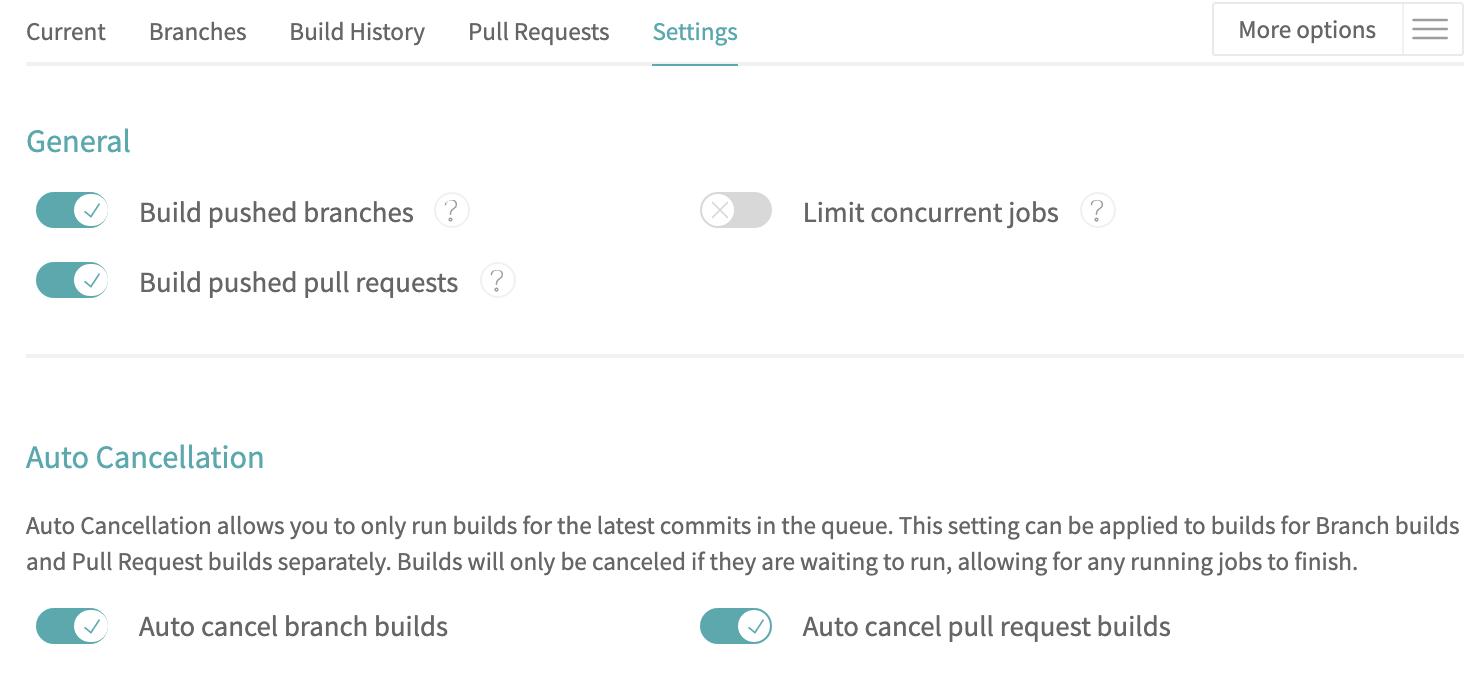 My TravisCI build configuration settings.